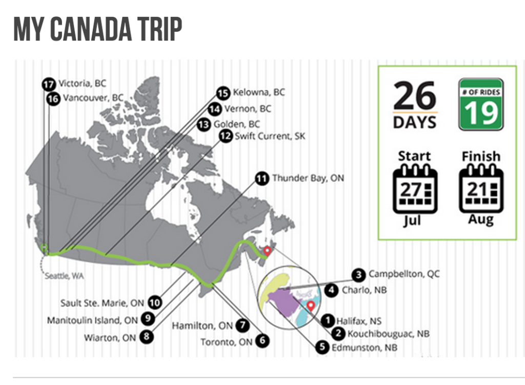 My Canada Trip, by @HitchBOT
